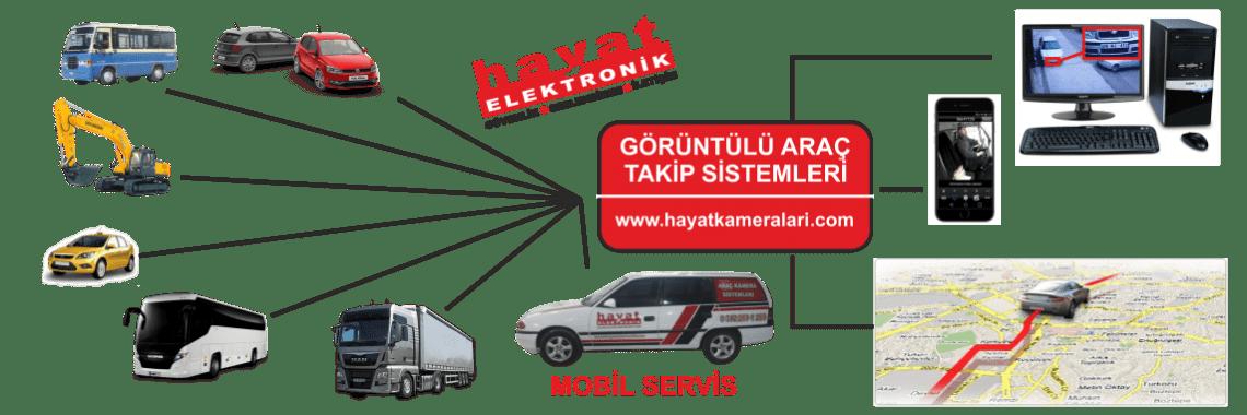 Araç Takip Sistemleri Ankara