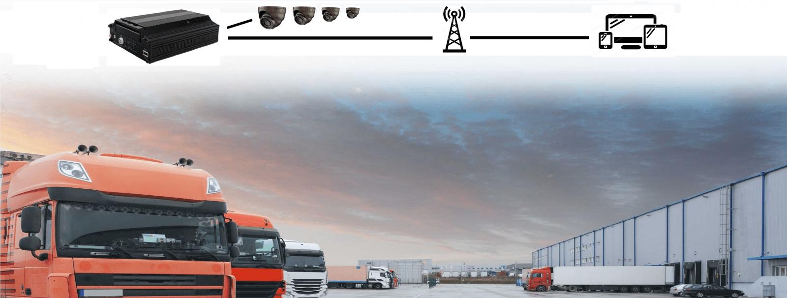Mobil Nvr Sistemleri Ankara